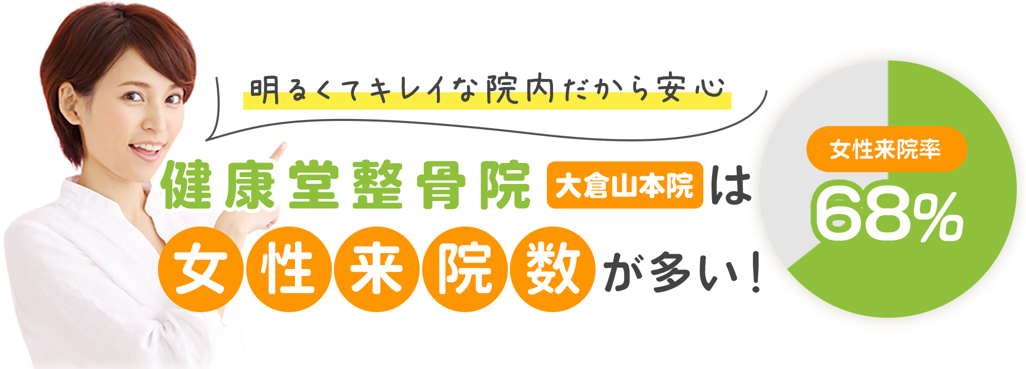 健康堂整骨院 大倉山女性来院数が多い!